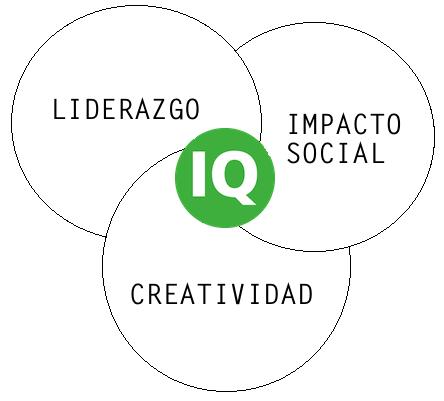 Innovadores IQ