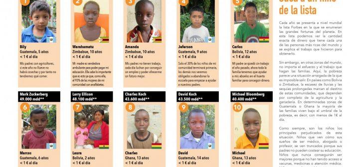 Frente A La Lista Forbes La Lista Pobres Con Los 10 Niños Más Pobres Del Mundo Iq Latino